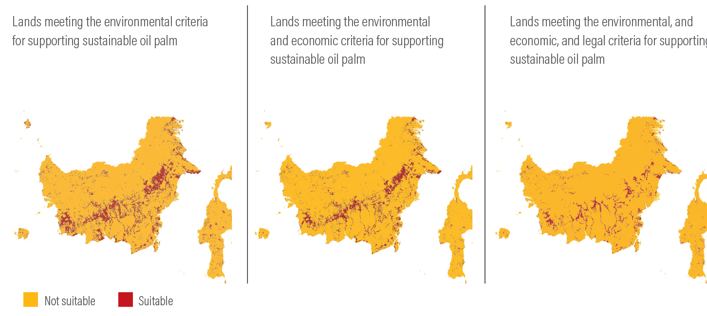 Figure 13 | Screening out lands that do not meet environmental, economic, and legal criteria reduces the area of land suitable for oil palm expansion in Kalimantan, Indonesia